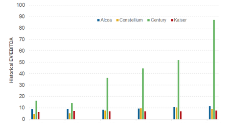 uploads/2014/09/valuations.png