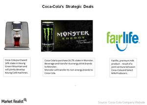 uploads/2015/02/strategic-deals1.png