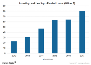 uploads/2018/02/Investing-and-lending-1.png