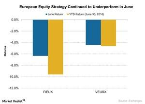 uploads///European Equity Strategy Continued to Underperform in June
