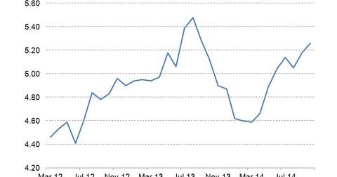 uploads/2014/11/Existing-Home-Sales.png