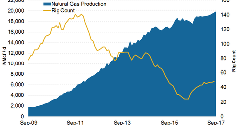 uploads/2017/10/marcellus-nat-gas-1.png