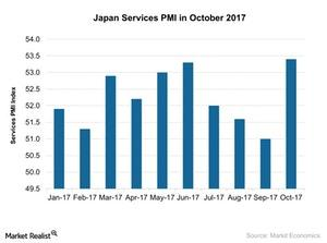 uploads/2017/11/Japan-Services-PMI-in-October-2017-2017-11-12-1.jpg