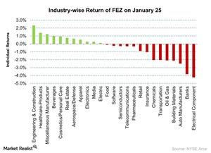 uploads/2016/01/Industry-wise-Return-of-FEZ-on-January-25-2016-01-261.jpg