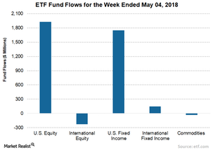 uploads/2018/05/3-ETF-1.png