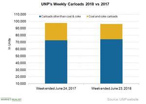 uploads/2018/06/UNP-C-2-1.png