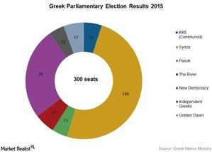uploads/2015/01/greece-election-seats1.jpg