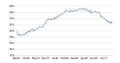 uploads///Labor Force Particiption Rate