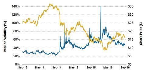 uploads/2016/09/Volatility-5.jpg