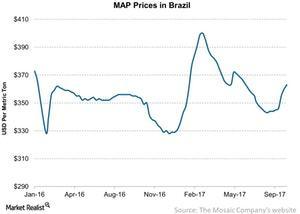 uploads/2017/10/MAP-Prices-in-Brazil-2017-10-08-1.jpg