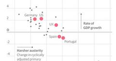 uploads/// Austerity Growth