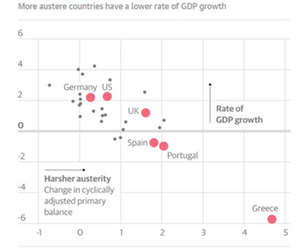 uploads/2016/10/1-Austerity-Growth-1.png
