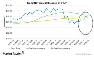 uploads/2015/11/DXJF-MA1.png