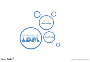 uploads/2015/09/IBM-Acquisition1.png