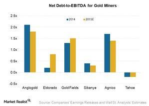 uploads/2015/10/Net-debt-to-ebitda_xun_new1.jpg