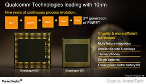 uploads/2017/05/A4_Semiconductors_QCOM-Snapdragon-835-1.png