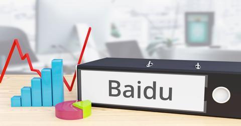 uploads/2019/08/Baidu-stock.jpeg