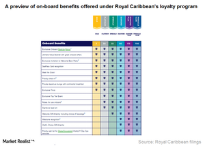 uploads/2015/01/Part6_RCL_Loyalty-Program1.png