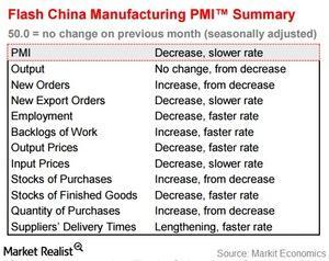 uploads/2015/06/China-PMI-report-summary1.jpg