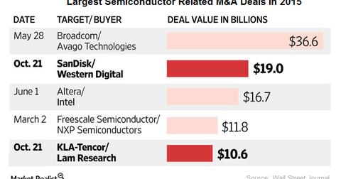 uploads/2015/10/largest-MA-deals1.png