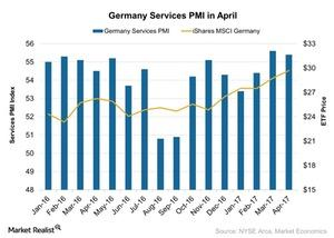 uploads/2017/05/Germany-Services-PMI-in-April-2017-05-12-1.jpg