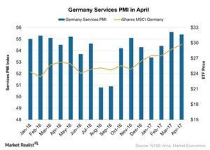 uploads/2017/05/Germany-Services-PMI-in-April-2017-05-12-1.jpg