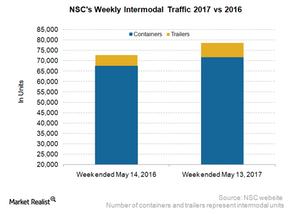 uploads/2017/05/NSC-Intermodal-3-1.png