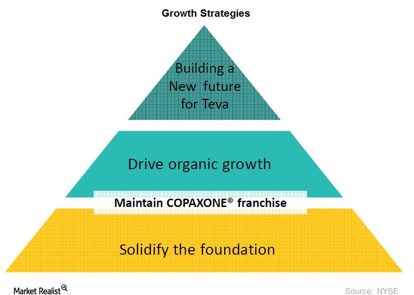 uploads///Growth Strategies