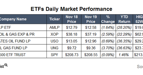 uploads/2015/11/ETFs14.png