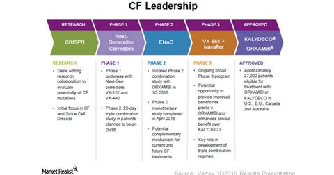 uploads///CF leadership