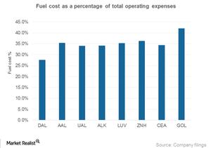 uploads///Part_CEA_Fuel cost comparison