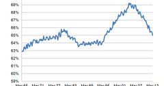 uploads///Homeownership Rate