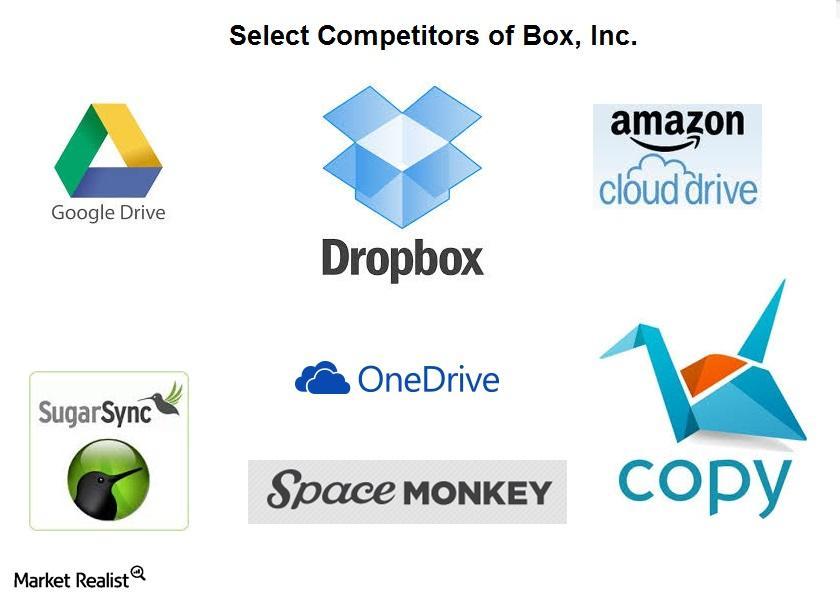 uploads///Box Competitors