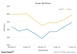 uploads/2015/04/PArt-4-oil-prices1.png
