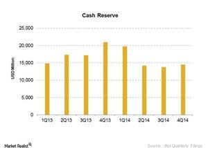 uploads///Cash Reserve