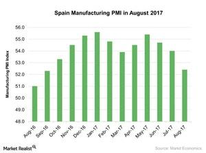 uploads/2017/09/Spain-Manufacturing-PMI-in-August-2017-2017-09-07-1.jpg