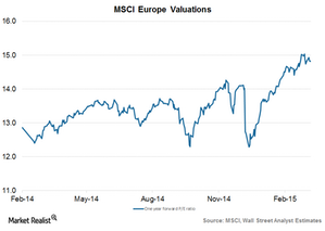 uploads/2015/04/europe-valuations1.png
