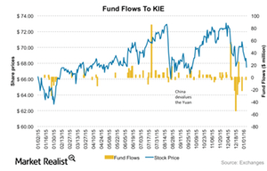 uploads/2016/01/KIE-Fudnflows1.png