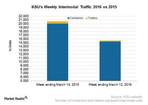 uploads/2016/03/KSU-Intermodal21.png