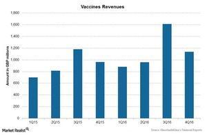 uploads/2017/04/Chart-004-Vaccines-1.jpg