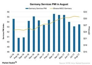 uploads/2017/09/Germany-Services-PMI-in-August-2017-09-18-1.jpg