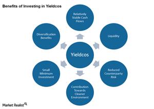 uploads///Part  benefits of yieldcos