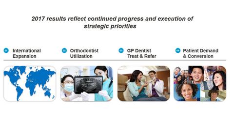 uploads/2018/02/strategic-priorities-1.png