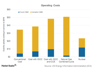 uploads/2015/01/part-17-operating-costs1.png