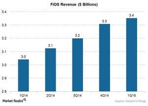 uploads/2015/07/tel-vz-FiOS-revenue-1q151.jpg