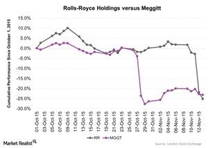 uploads/2015/11/Rolls-Royce-Holdings-versus-Meggitt-2015-11-161.jpg