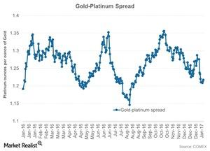uploads/2017/02/Gold-Platinum-Spread-2017-01-25-1-1-1-1-1-1-1-1-1-1-1.jpg
