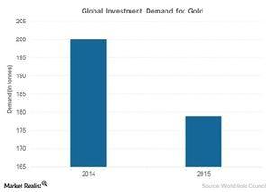 uploads/2015/08/gold-demand1.jpg