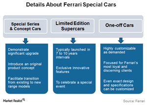 uploads/2016/01/Details-About-Ferrari-Special-Cars1.png