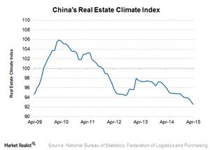 uploads/2015/05/Real-estate-climate-index1.png